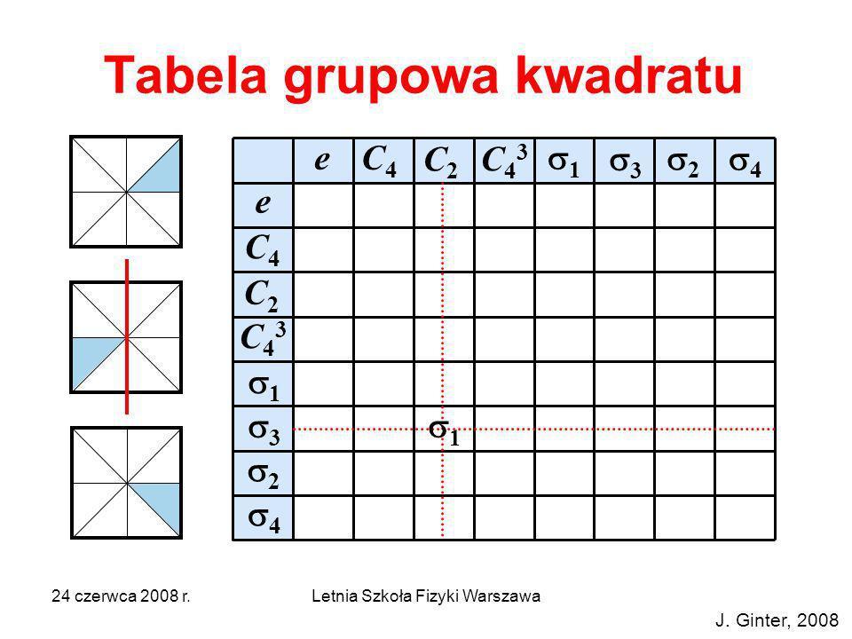 24 czerwca 2008 r.Letnia Szkoła Fizyki Warszawa Tabela grupowa kwadratu e e C4C4 C43C43 C2C2 2 4 3 1 C4C4 C2C2 C43C43 1 3 2 4 1 J. Ginter, 2008