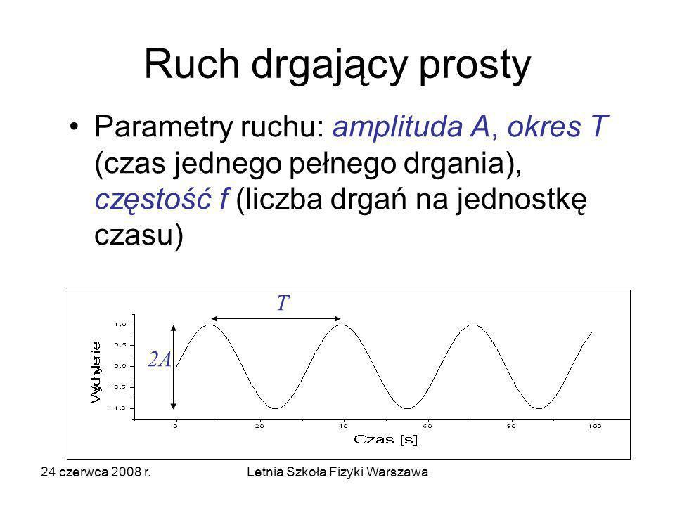 24 czerwca 2008 r.Letnia Szkoła Fizyki Warszawa Ruch drgający prosty Parametry ruchu: amplituda A, okres T (czas jednego pełnego drgania), częstość f