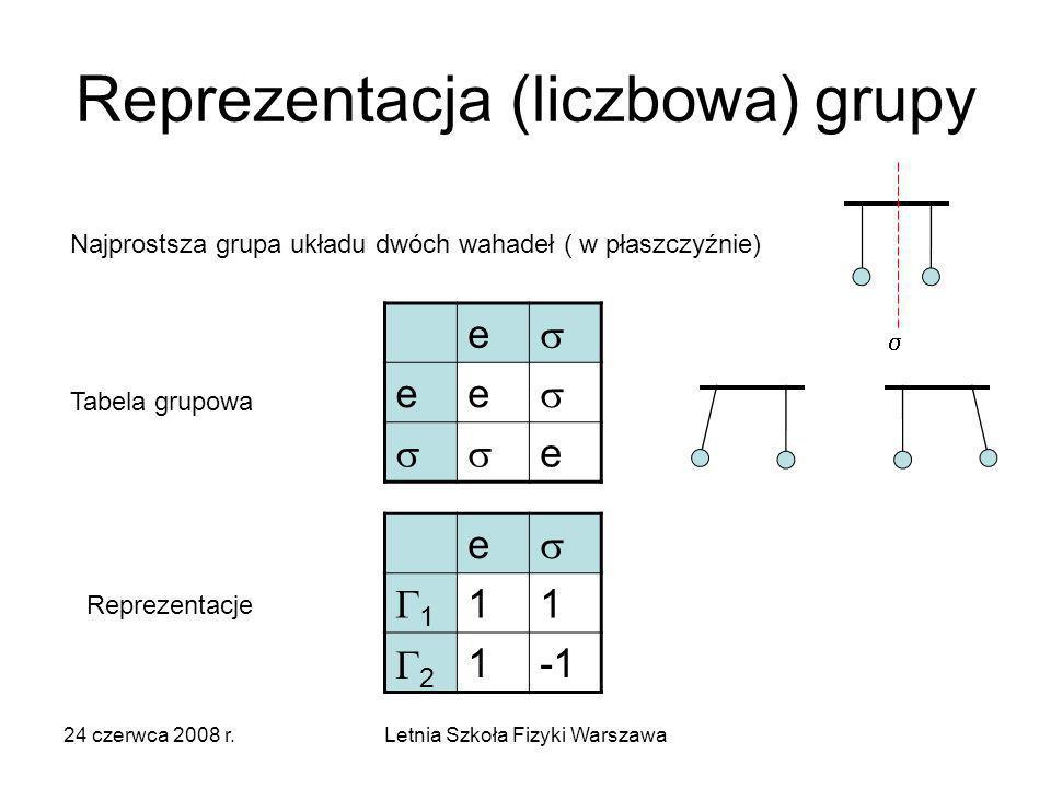 24 czerwca 2008 r.Letnia Szkoła Fizyki Warszawa Reprezentacja (liczbowa) grupy Najprostsza grupa układu dwóch wahadeł ( w płaszczyźnie) Tabela grupowa