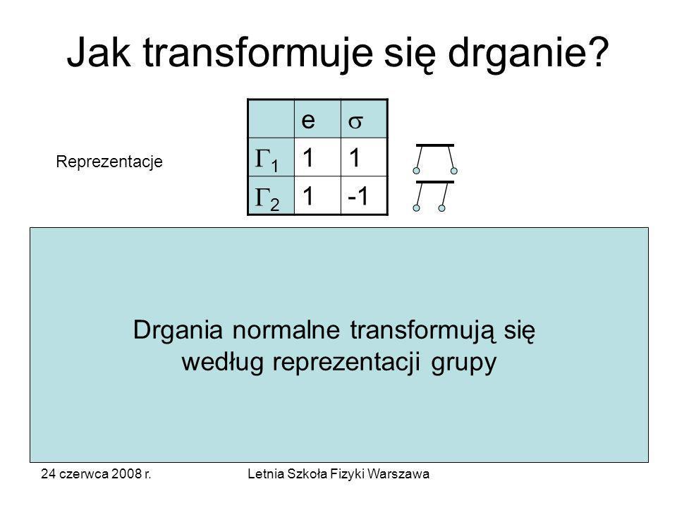 24 czerwca 2008 r.Letnia Szkoła Fizyki Warszawa Jak transformuje się drganie? Reprezentacje e 1 11 2 1 e e e nie 2 1 Drgania normalne transformują się