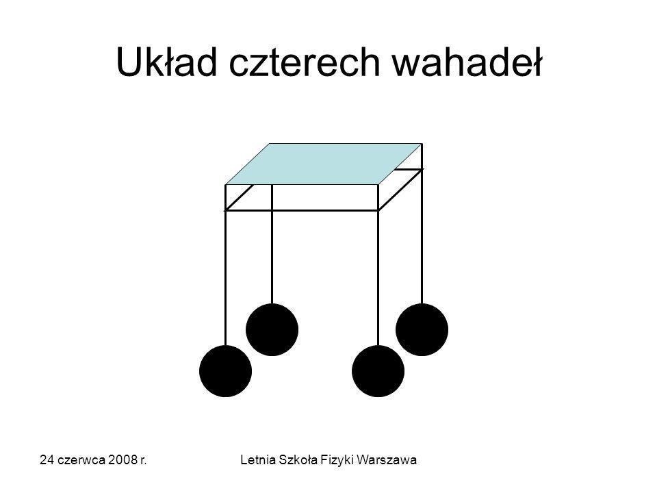 24 czerwca 2008 r.Letnia Szkoła Fizyki Warszawa Układ czterech wahadeł