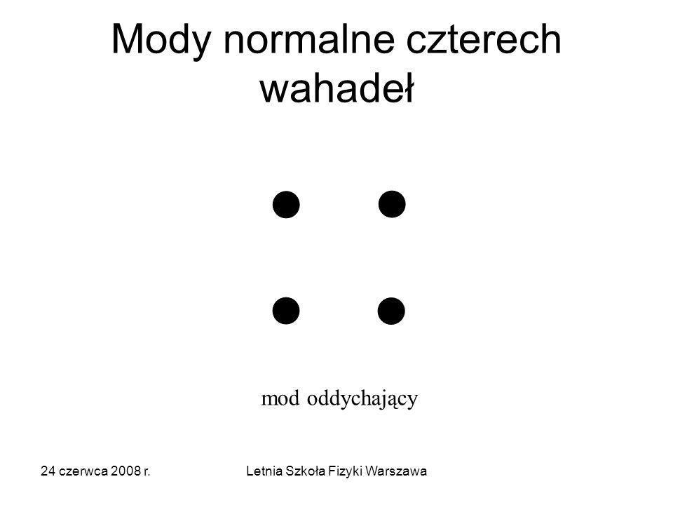 24 czerwca 2008 r.Letnia Szkoła Fizyki Warszawa Mody normalne czterech wahadeł mod oddychający