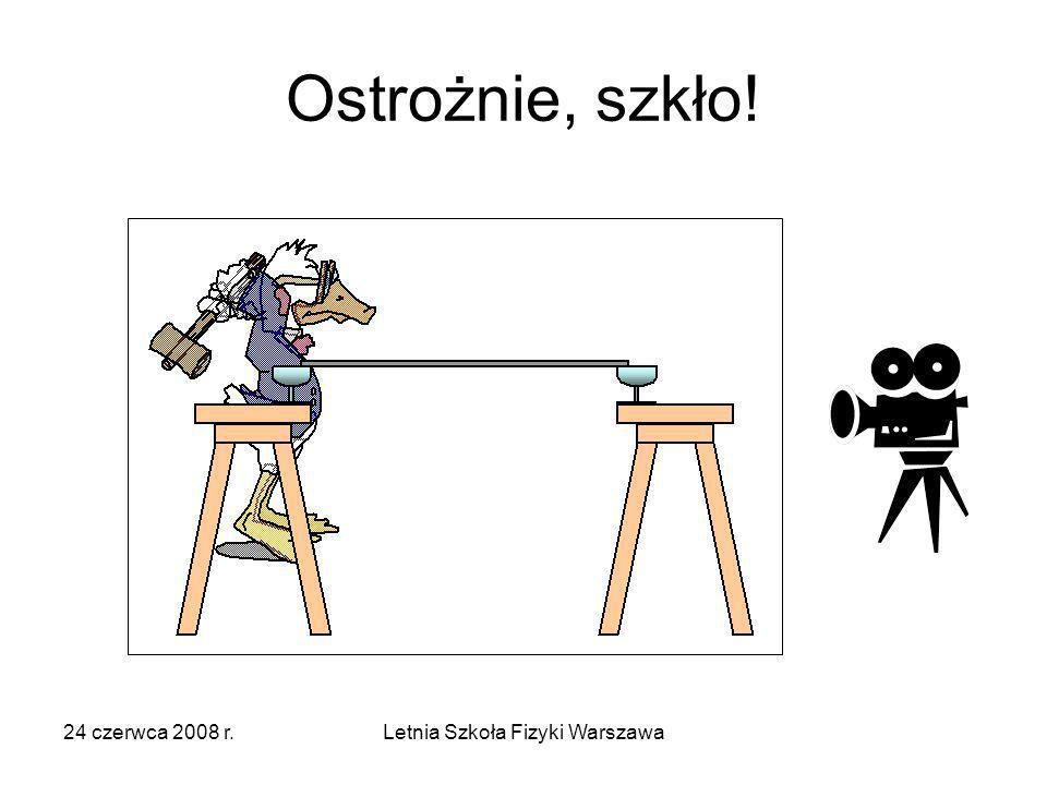 24 czerwca 2008 r.Letnia Szkoła Fizyki Warszawa Ostrożnie, szkło!