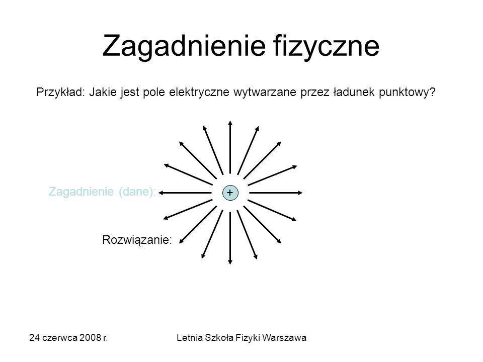 24 czerwca 2008 r.Letnia Szkoła Fizyki Warszawa Zagadnienie fizyczne + Przykład: Jakie jest pole elektryczne wytwarzane przez ładunek punktowy? Zagadn