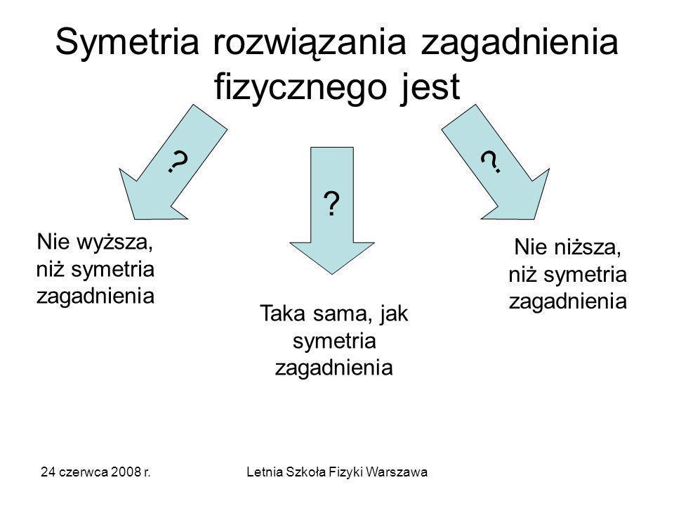 24 czerwca 2008 r.Letnia Szkoła Fizyki Warszawa Symetria rozwiązania zagadnienia fizycznego jest Taka sama, jak symetria zagadnienia Nie niższa, niż s
