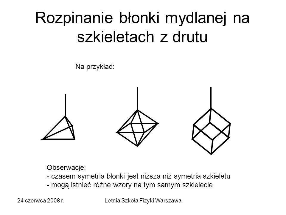 24 czerwca 2008 r.Letnia Szkoła Fizyki Warszawa Rozpinanie błonki mydlanej na szkieletach z drutu Na przykład: Obserwacje: - czasem symetria błonki je