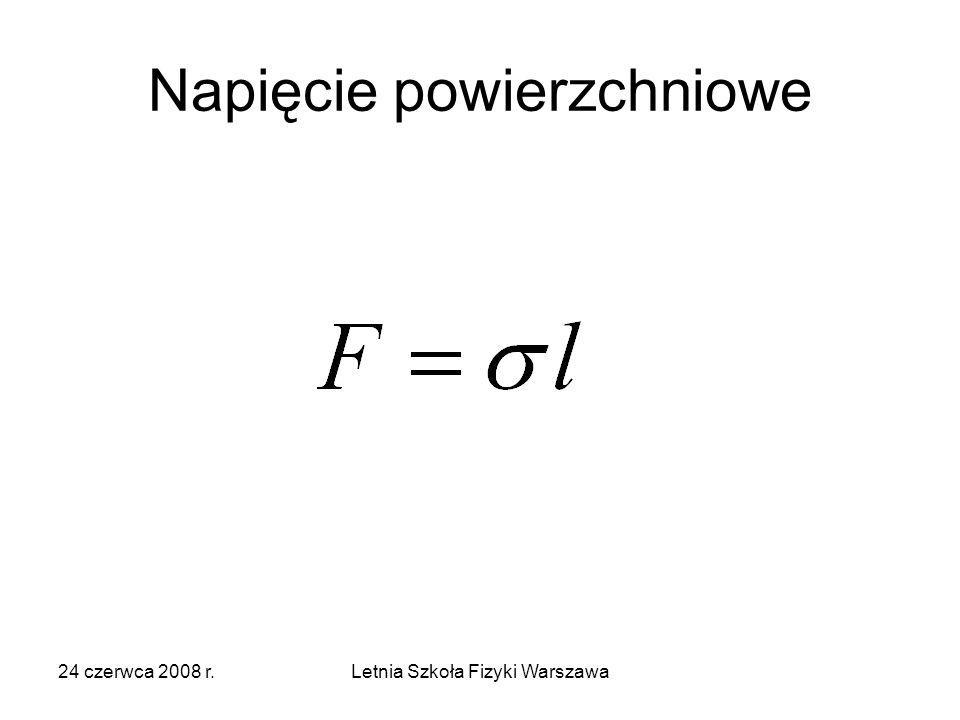 24 czerwca 2008 r.Letnia Szkoła Fizyki Warszawa Napięcie powierzchniowe