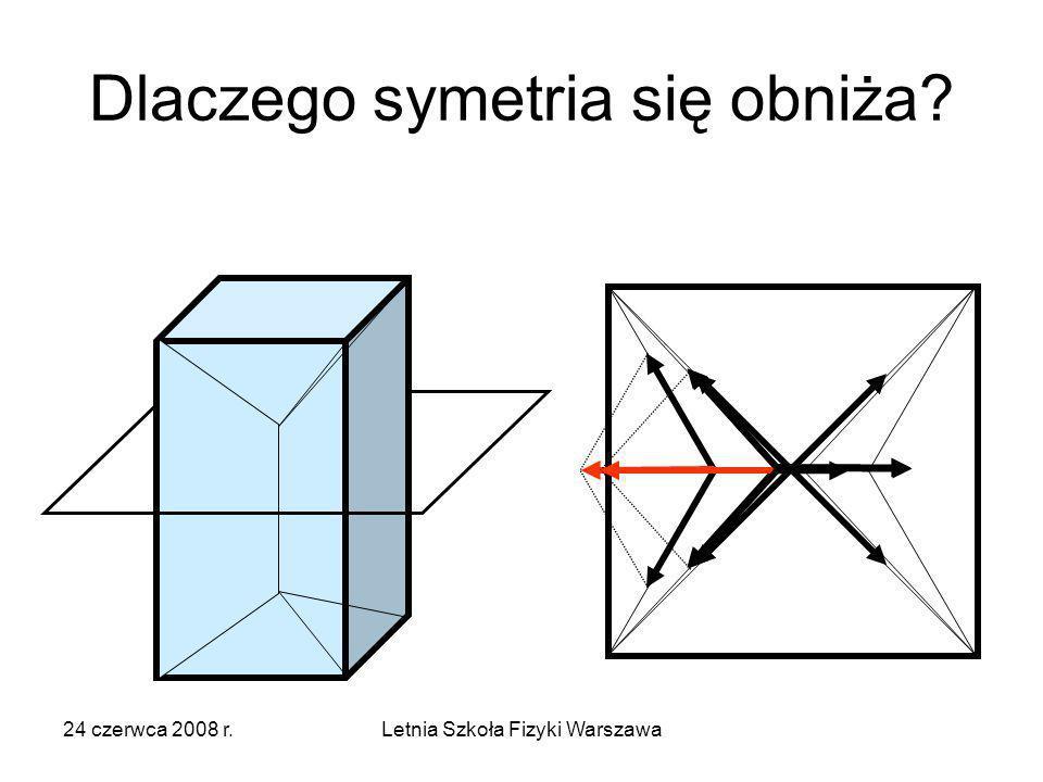 24 czerwca 2008 r.Letnia Szkoła Fizyki Warszawa Wnioski Symetria (jednego) rozwiązania może być niższa, niż symetria zagadnienia Zbiór wszystkich rozwiązań zagadnienia fizycznego posiada pełną symetrię tego zagadnienia