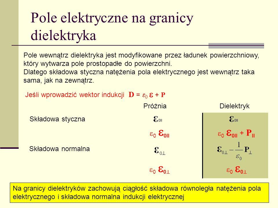 Pole elektryczne na granicy dielektryka Pole wewnątrz dielektryka jest modyfikowane przez ładunek powierzchniowy, który wytwarza pole prostopadłe do p