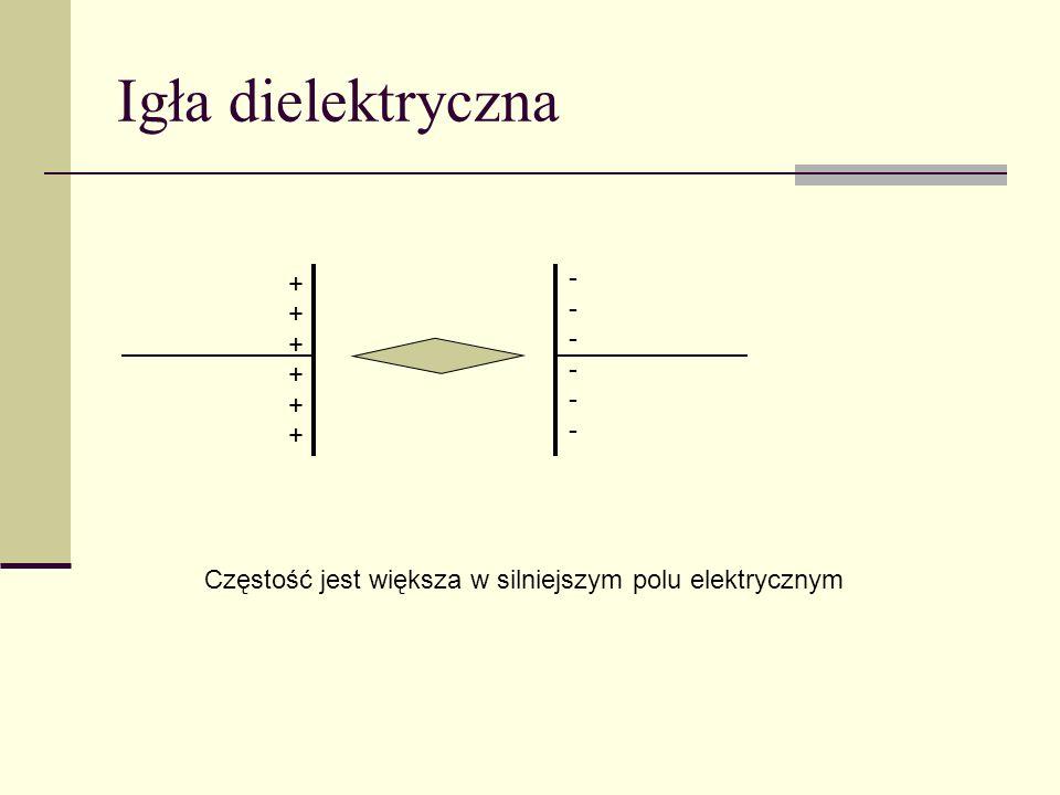 Igła dielektryczna + + + + + + - - - - - - Częstość jest większa w silniejszym polu elektrycznym