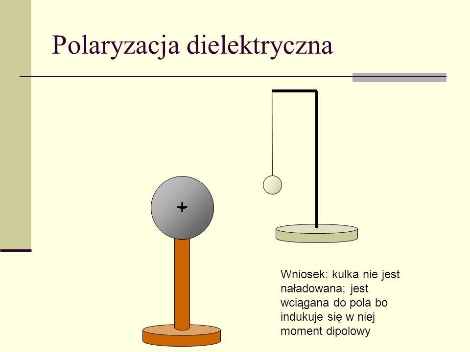 Energia pola w dielektryku Dla kondensatora z dielektrykiem W przypadku liniowej zależności D = 0 otrzymujemy gęstość energii w polu Wprowadzenie dielektryka do naładowanego określonym ładunkiem kondensatora obniża jego energię (maleje natężenie pola) więc dielektryk jest wciągany w pole kondensatora, podobnie jak wahadełko w pole naładowanej kuli.