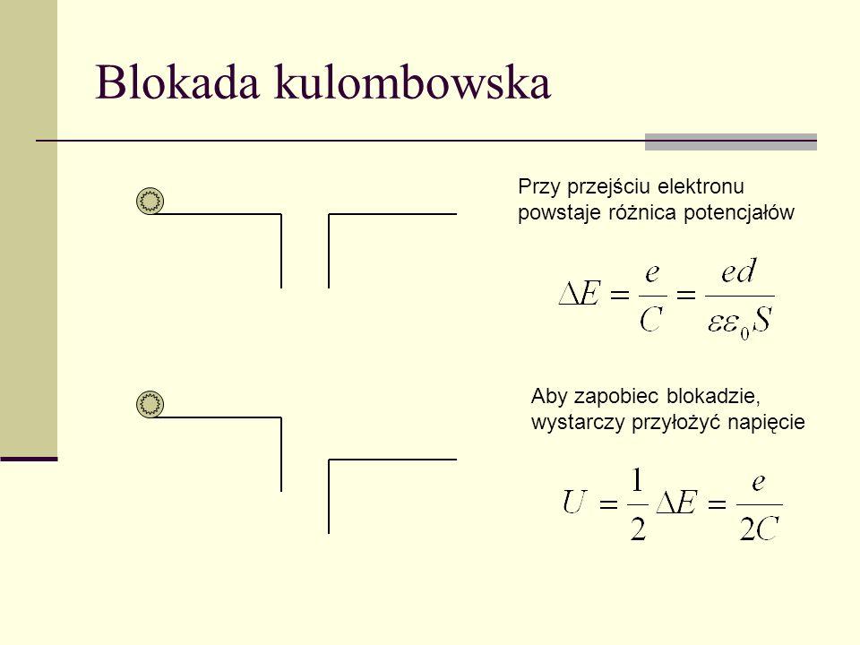 Blokada kulombowska Przy przejściu elektronu powstaje różnica potencjałów Aby zapobiec blokadzie, wystarczy przyłożyć napięcie