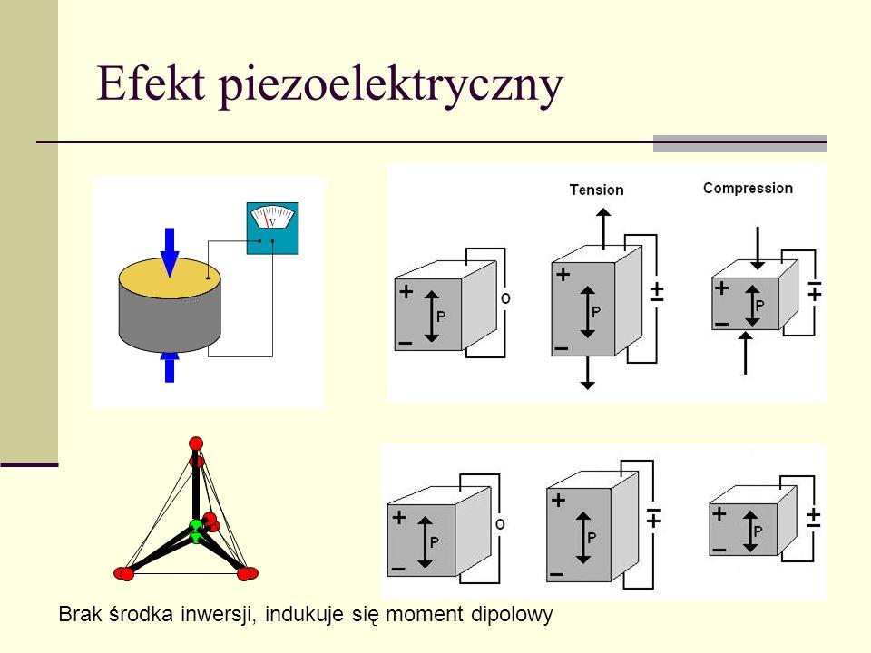Efekt piezoelektryczny Brak środka inwersji, indukuje się moment dipolowy