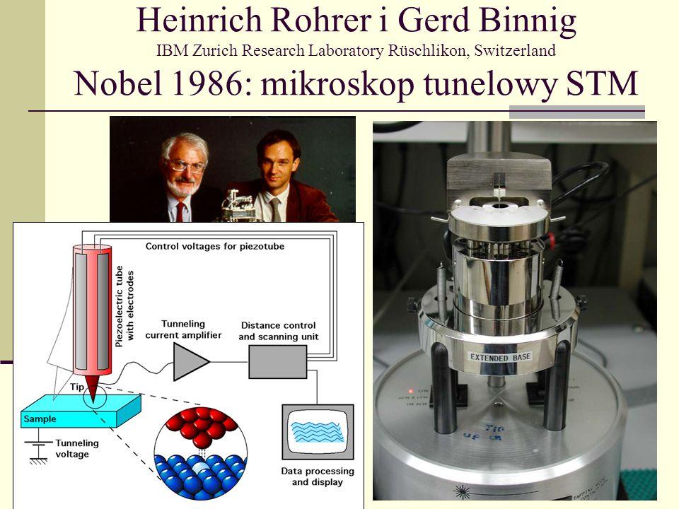 Heinrich Rohrer i Gerd Binnig IBM Zurich Research Laboratory Rüschlikon, Switzerland Nobel 1986: mikroskop tunelowy STM