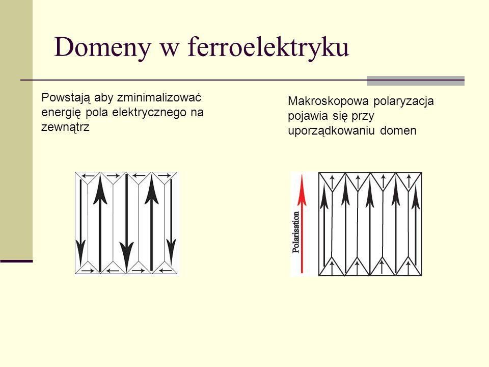 Domeny w ferroelektryku Powstają aby zminimalizować energię pola elektrycznego na zewnątrz Makroskopowa polaryzacja pojawia się przy uporządkowaniu do