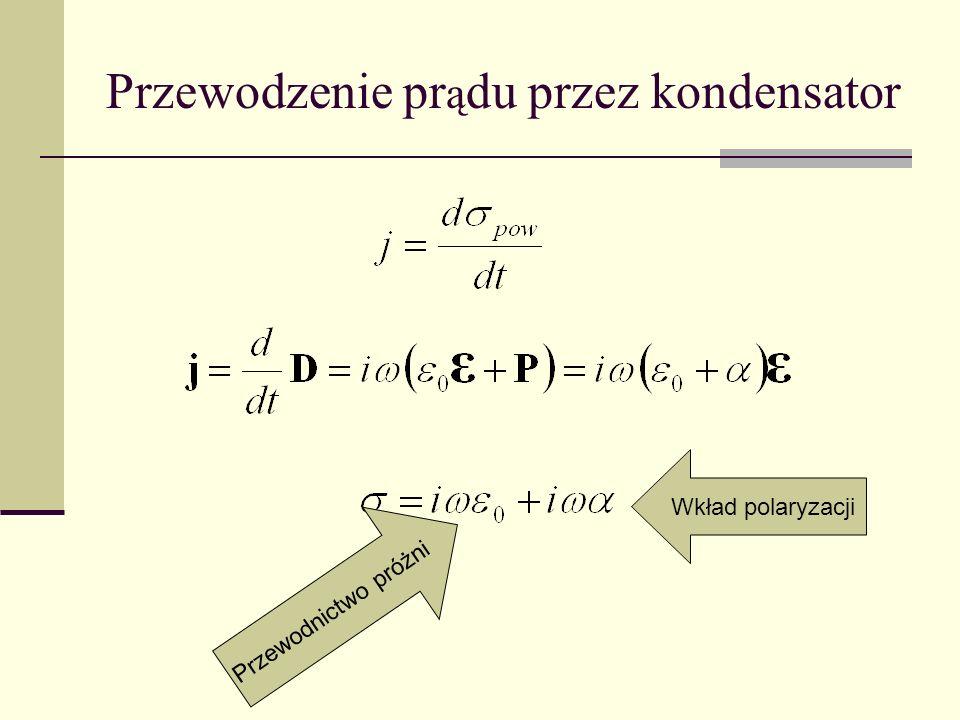 Przewodzenie pr ą du przez kondensator Wkład polaryzacji Przewodnictwo próżni