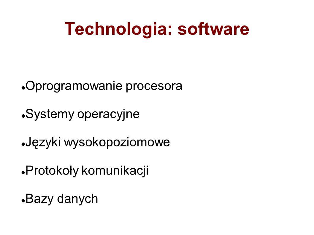Technologia: software Oprogramowanie procesora Systemy operacyjne Języki wysokopoziomowe Protokoły komunikacji Bazy danych
