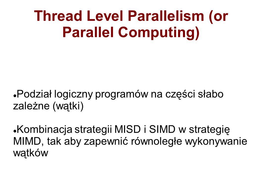 Thread Level Parallelism (or Parallel Computing) Podział logiczny programów na części słabo zależne (wątki) Kombinacja strategii MISD i SIMD w strategię MIMD, tak aby zapewnić równoległe wykonywanie wątków