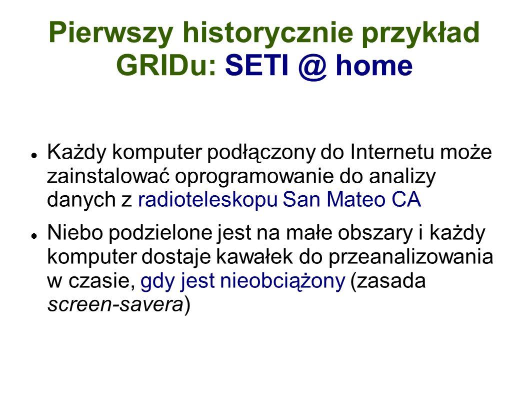 Pierwszy historycznie przykład GRIDu: SETI @ home Każdy komputer podłączony do Internetu może zainstalować oprogramowanie do analizy danych z radioteleskopu San Mateo CA Niebo podzielone jest na małe obszary i każdy komputer dostaje kawałek do przeanalizowania w czasie, gdy jest nieobciążony (zasada screen-savera)