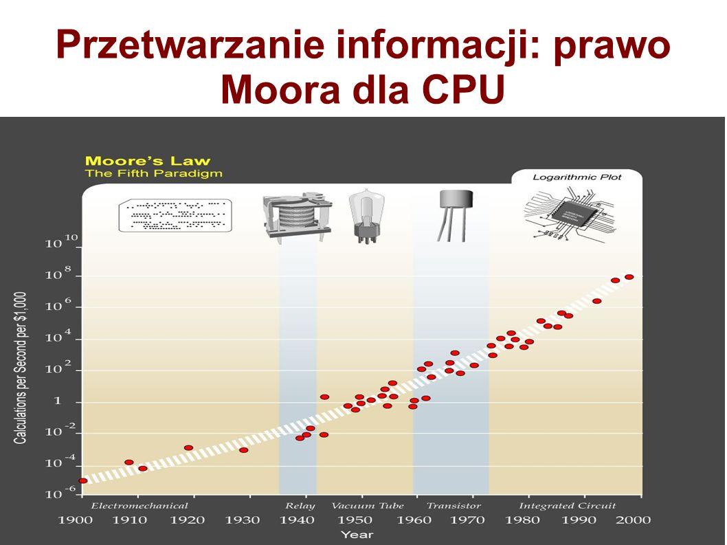 Przetwarzanie informacji: prawo Moora dla CPU
