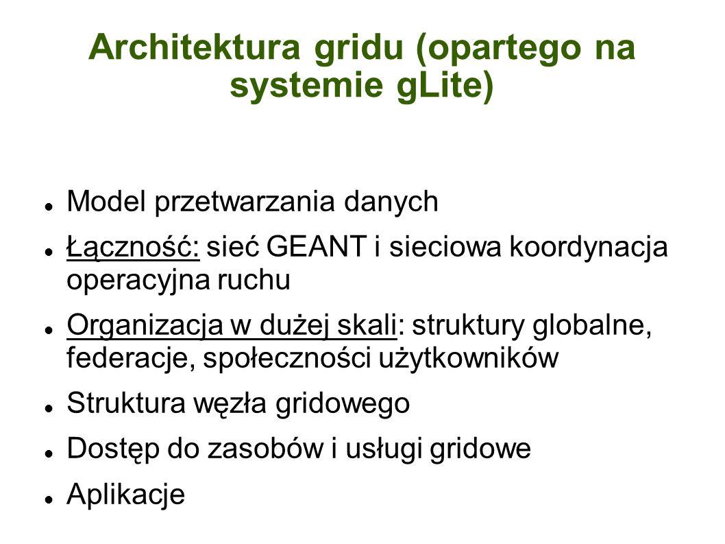 Architektura gridu (opartego na systemie gLite) Model przetwarzania danych Łączność: sieć GEANT i sieciowa koordynacja operacyjna ruchu Organizacja w dużej skali: struktury globalne, federacje, społeczności użytkowników Struktura węzła gridowego Dostęp do zasobów i usługi gridowe Aplikacje