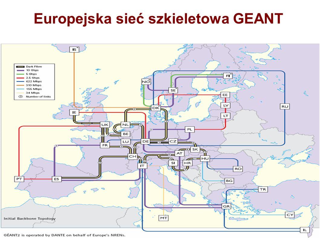 Europejska sieć szkieletowa GEANT