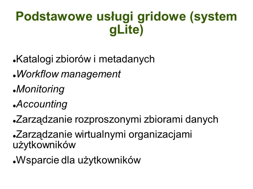 Podstawowe usługi gridowe (system gLite) Katalogi zbiorów i metadanych Workflow management Monitoring Accounting Zarządzanie rozproszonymi zbiorami danych Zarządzanie wirtualnymi organizacjami użytkowników Wsparcie dla użytkowników