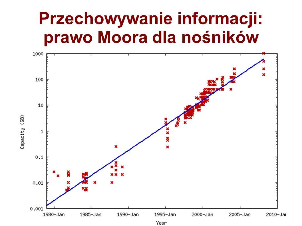 Przechowywanie informacji: prawo Moora dla nośników