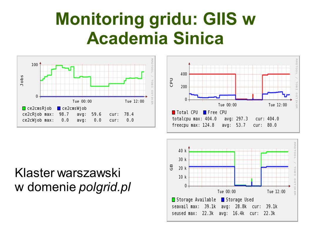 Monitoring gridu: GIIS w Academia Sinica Klaster warszawski w domenie polgrid.pl