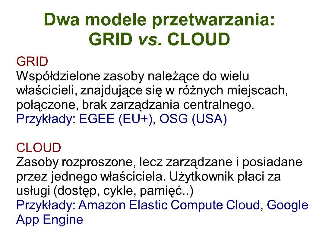 Dwa modele przetwarzania: GRID vs.