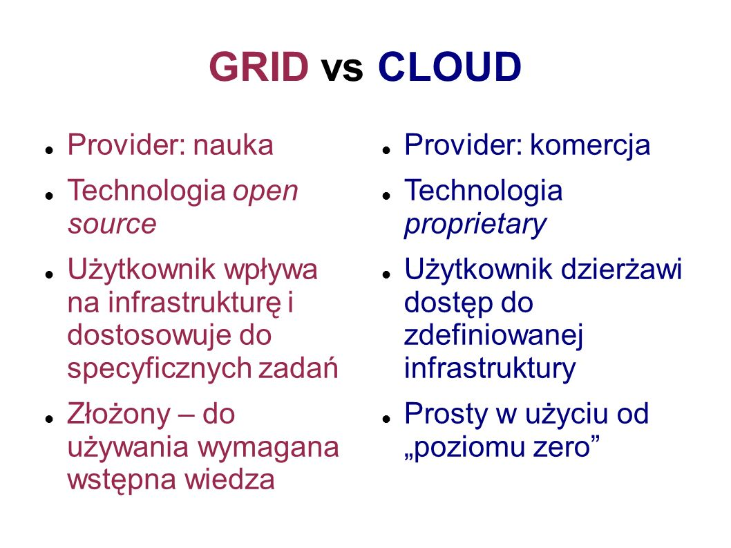 GRID vs CLOUD Provider: nauka Technologia open source Użytkownik wpływa na infrastrukturę i dostosowuje do specyficznych zadań Złożony – do używania wymagana wstępna wiedza Provider: komercja Technologia proprietary Użytkownik dzierżawi dostęp do zdefiniowanej infrastruktury Prosty w użyciu od poziomu zero