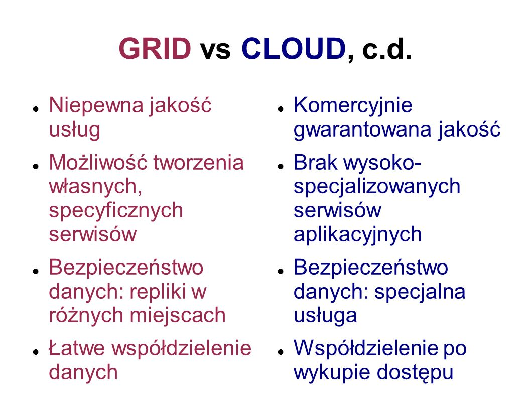 GRID vs CLOUD, c.d.