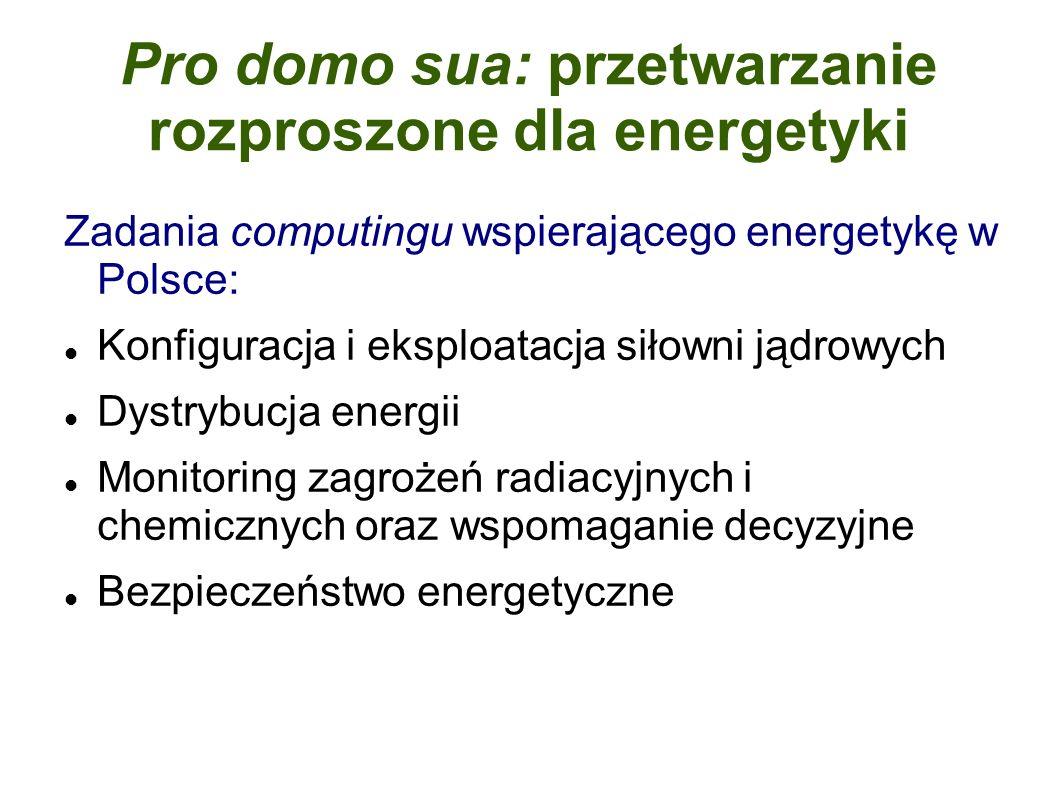 Pro domo sua: przetwarzanie rozproszone dla energetyki Zadania computingu wspierającego energetykę w Polsce: Konfiguracja i eksploatacja siłowni jądrowych Dystrybucja energii Monitoring zagrożeń radiacyjnych i chemicznych oraz wspomaganie decyzyjne Bezpieczeństwo energetyczne