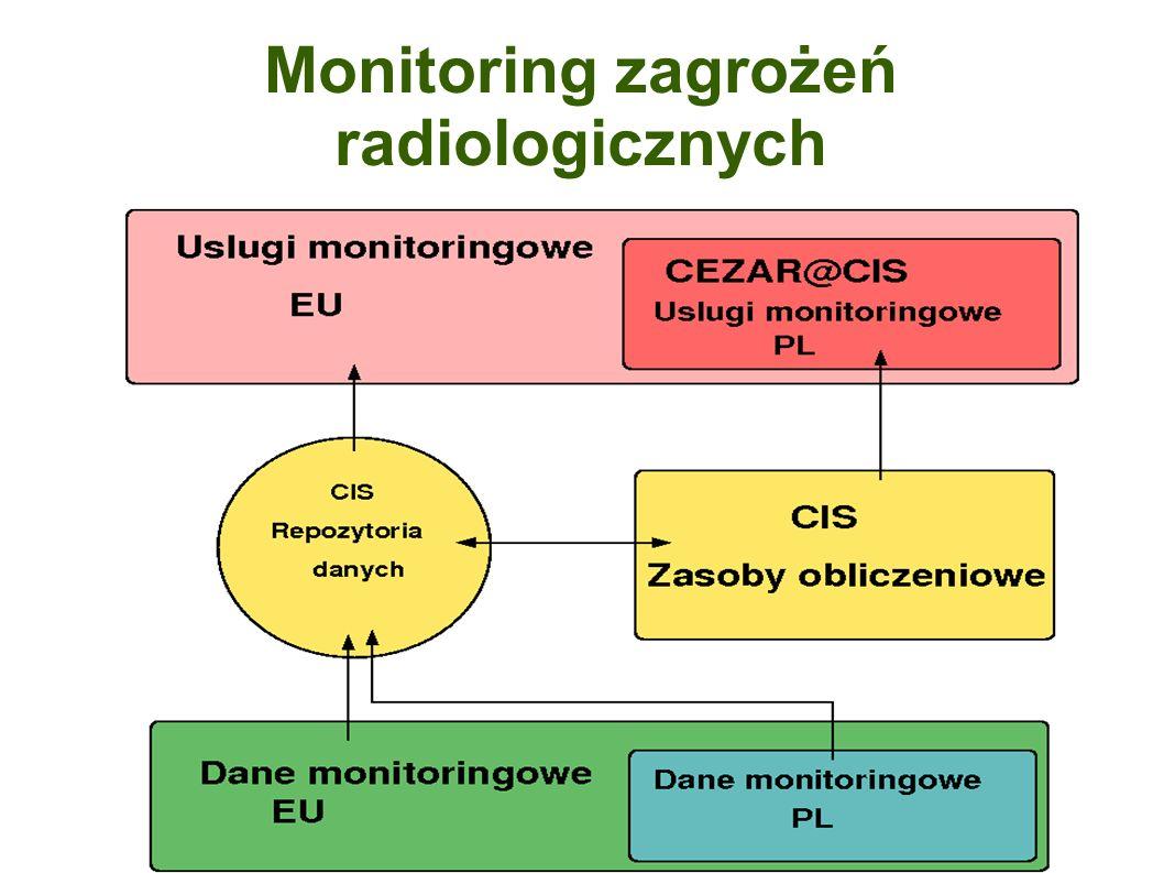 Monitoring zagrożeń radiologicznych