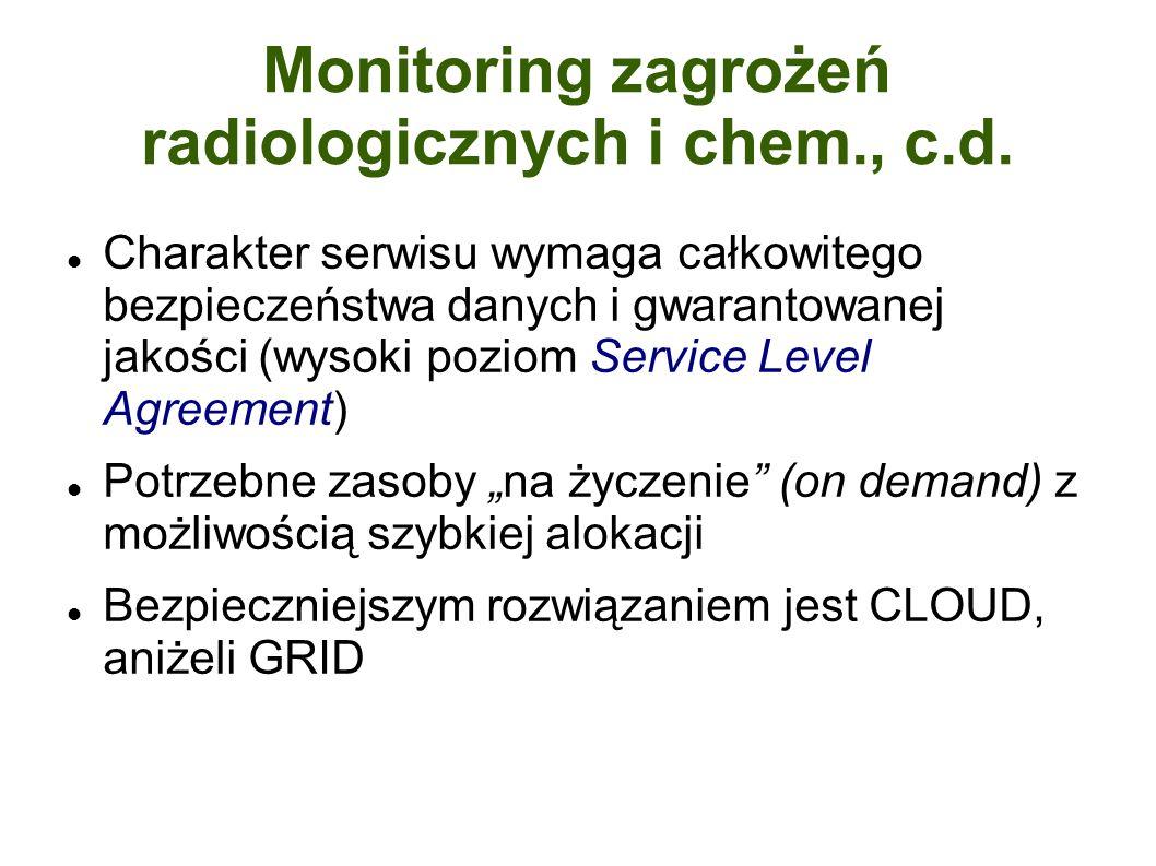 Monitoring zagrożeń radiologicznych i chem., c.d.