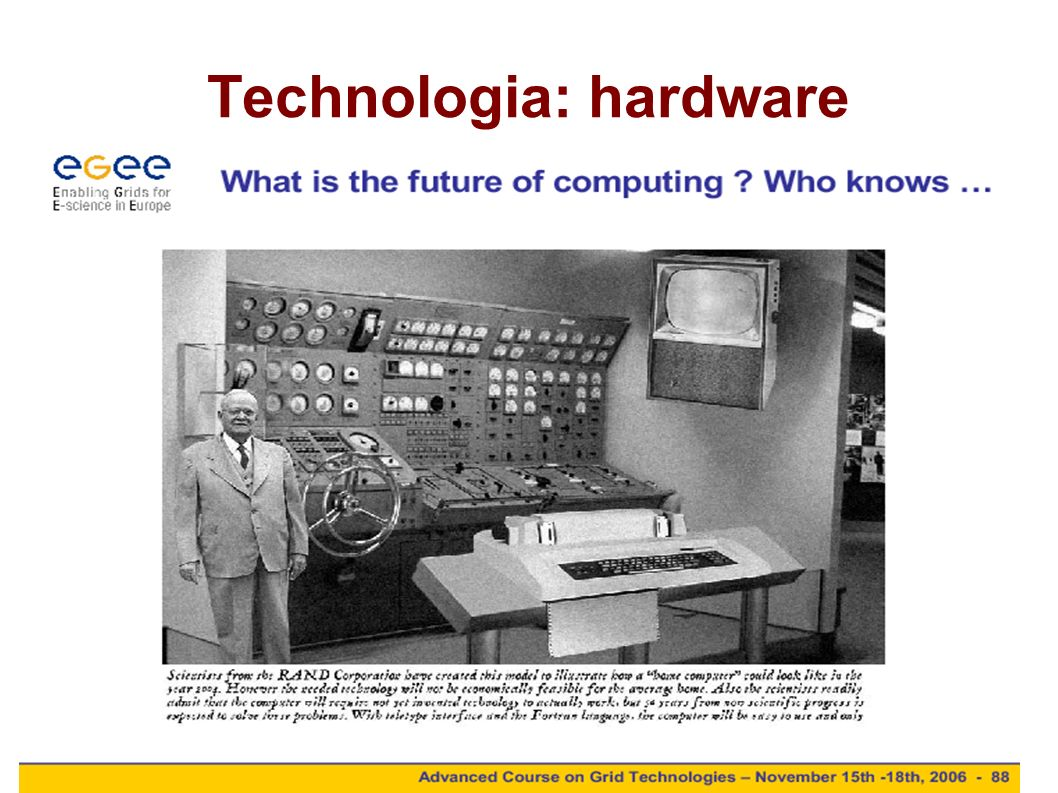 Technologia: hardware
