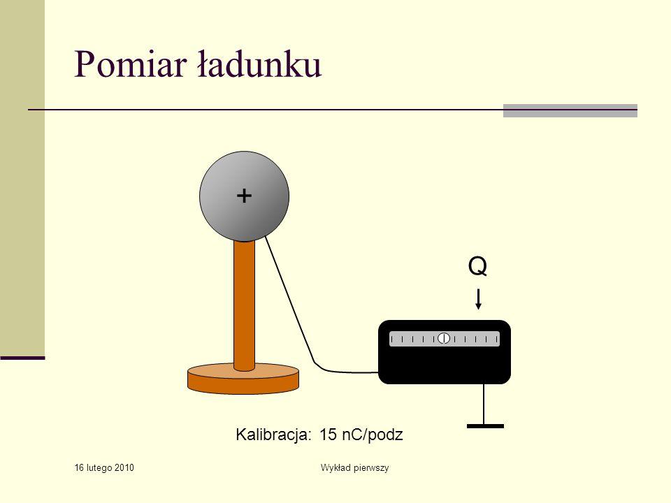 16 lutego 2010 Wykład pierwszy Pomiar ładunku + Q Kalibracja: 15 nC/podz