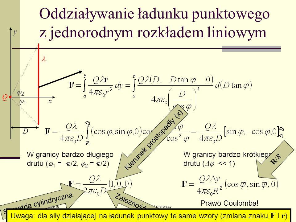 16 lutego 2010 Wykład pierwszy Oddziaływanie ładunku punktowego z jednorodnym rozkładem liniowym W granicy bardzo długiego drutu ( 1 = - /2, 2 = /2) S