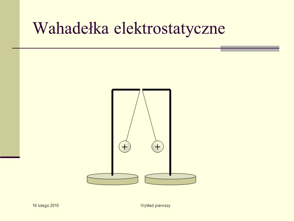 16 lutego 2010 Wykład pierwszy Wahadełka elektrostatyczne + +