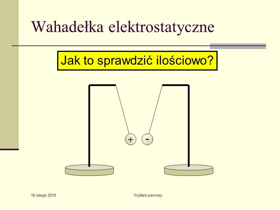 16 lutego 2010 Wykład pierwszy Ładowanie elektroskopu - - - - -
