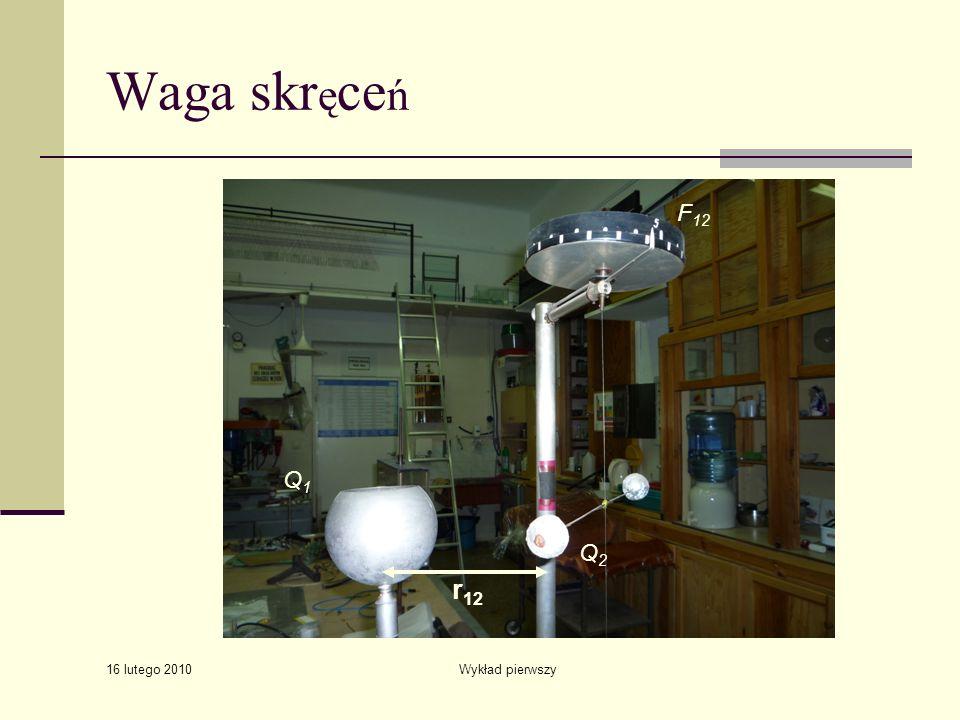16 lutego 2010 Wykład pierwszy Ładowanie elektroskopu przez indukcj ę : przeciwnym znakiem - - - + - + - - - -+