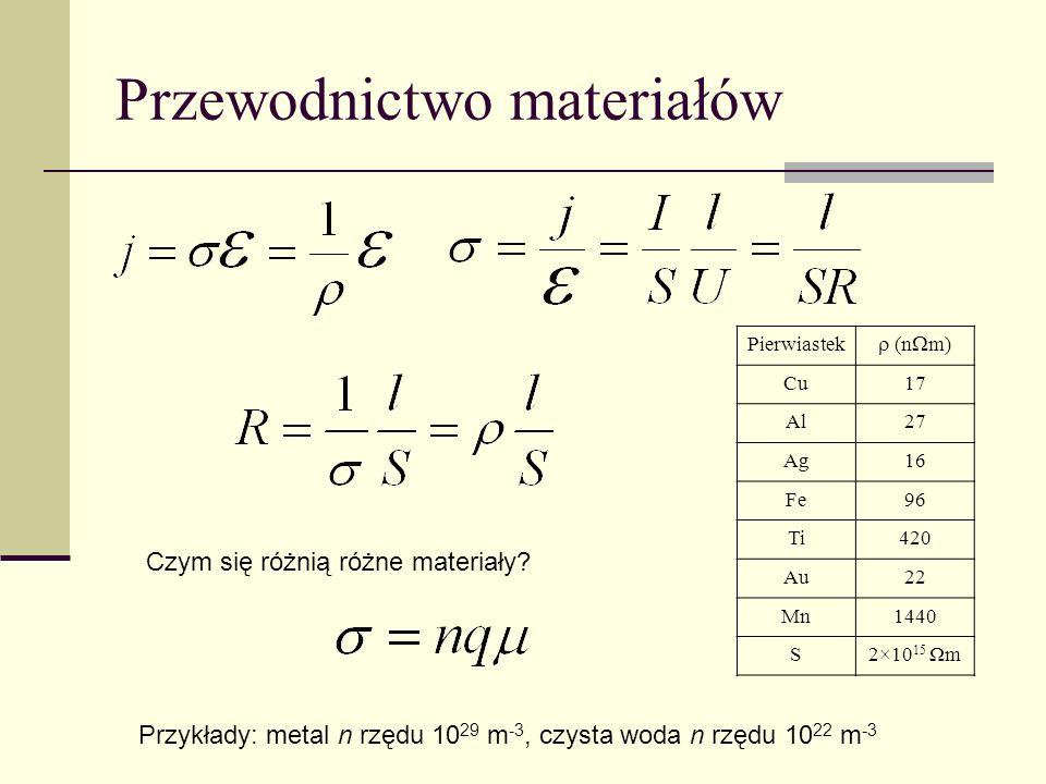 Przewodnictwo materiałów Czym się różnią różne materiały? Przykłady: metal n rzędu 10 29 m -3, czysta woda n rzędu 10 22 m -3 Pierwiastek (n m) Cu17 A