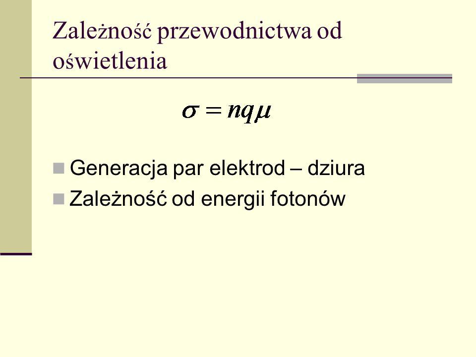 Wpływ ś wiatła Pasmo przewodnictwa Pasmo walencyjne Energia Przerwa energetyczna Mała energia fotonu E = h Duża energia fotonu