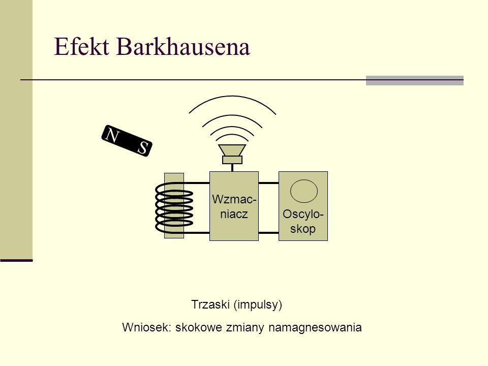 Efekt Barkhausena Trzaski (impulsy) N S Oscylo- skop Wzmac- niacz Wniosek: skokowe zmiany namagnesowania