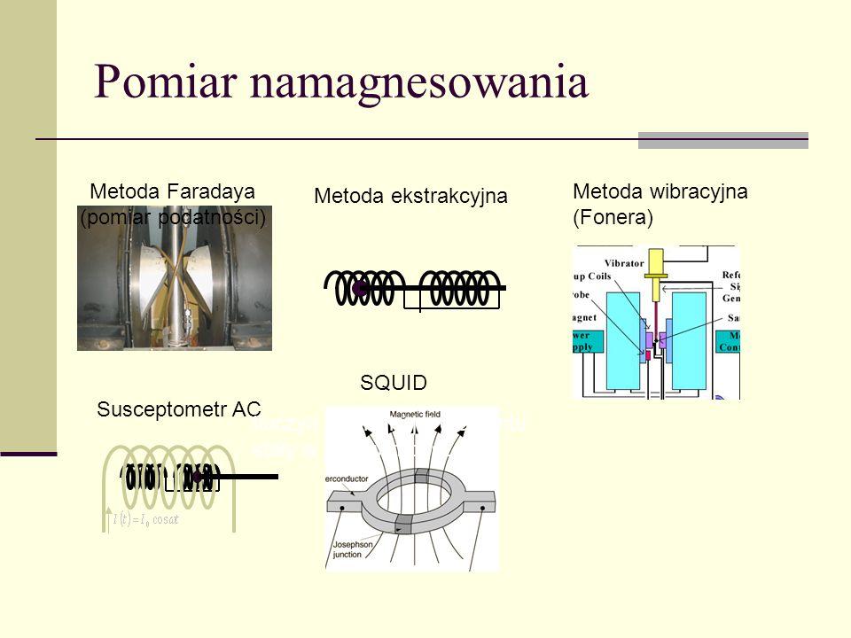 Pomiar namagnesowania Metoda ekstrakcyjna Metoda wibracyjna (Fonera) Susceptometr AC SQUID Iloczyn indukcji i jej gradientu stały w pewnym obszarze Metoda Faradaya (pomiar podatności)