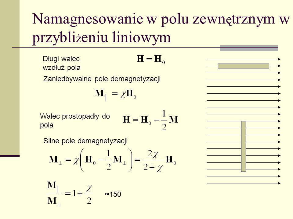 Parametry krzywej namagnesowania Pole koercji Namagnesowanie nasycenia Pozostałość magnetyczna Magnetyki twarde (duże H c ) i miękkie (małe H c )