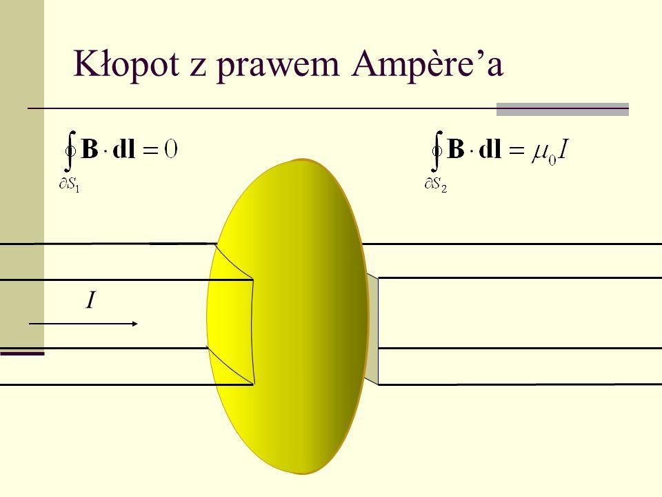 Kłopot z prawem Ampèrea I