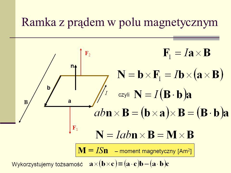 Ramka z prądem w polu magnetycznym a b I B F2F2 n F1F1 M = ISn – moment magnetyczny [Am 2 ] czyli Wykorzystujemy tożsamość