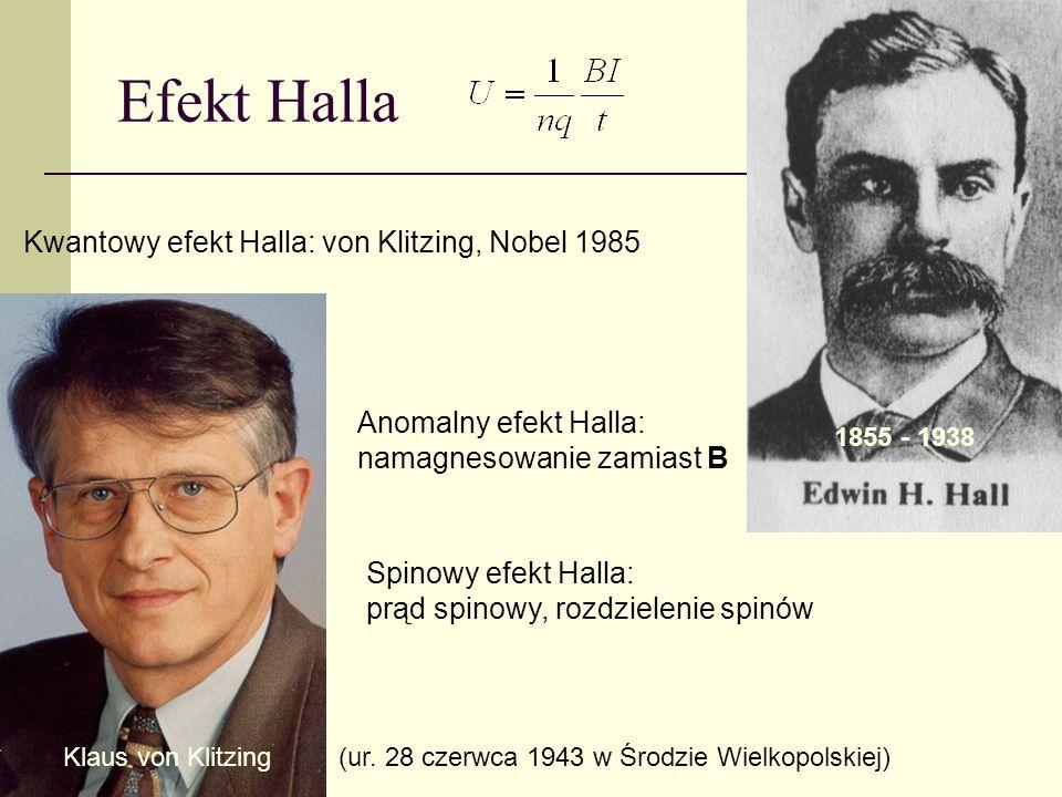 Efekt Halla 1855 - 1938 Kwantowy efekt Halla: von Klitzing, Nobel 1985 Anomalny efekt Halla: namagnesowanie zamiast B Spinowy efekt Halla: prąd spinow