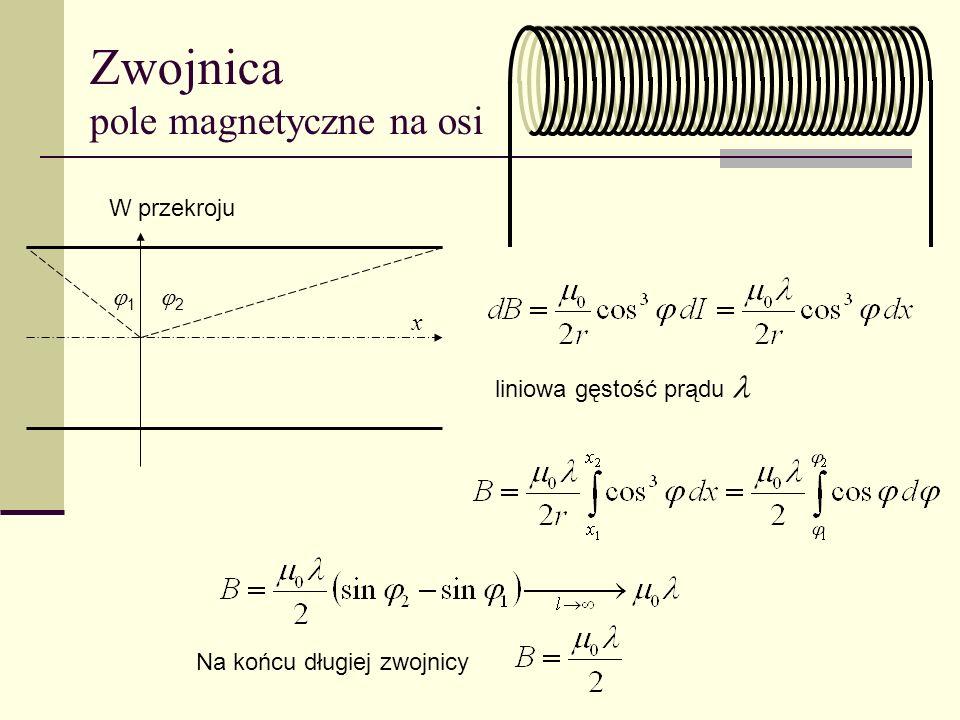 Zwojnica pole magnetyczne na osi W przekroju liniowa gęstość prądu 2 1 Na końcu długiej zwojnicy x